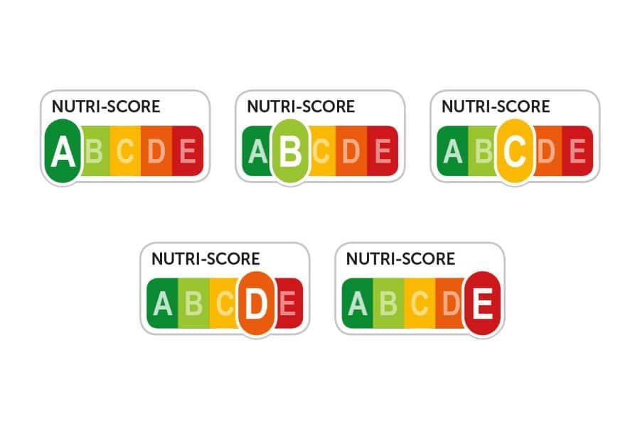 Nutri-score punten schaal